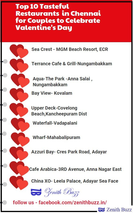best Restaurants in Chennai for Couples to celebrate valentines day